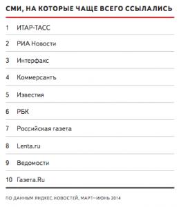 // company.yandex.ru